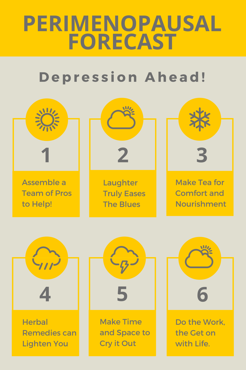 Depression Ahead!